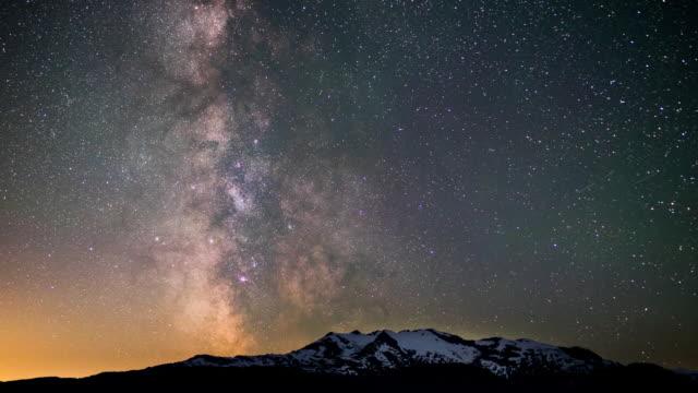 vídeos y material grabado en eventos de stock de milky way time lapse stars over mountains - estrella del norte
