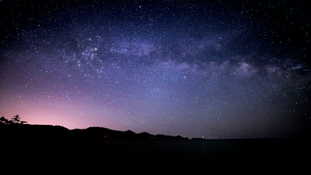 Milky way time lapse with glowing stars video