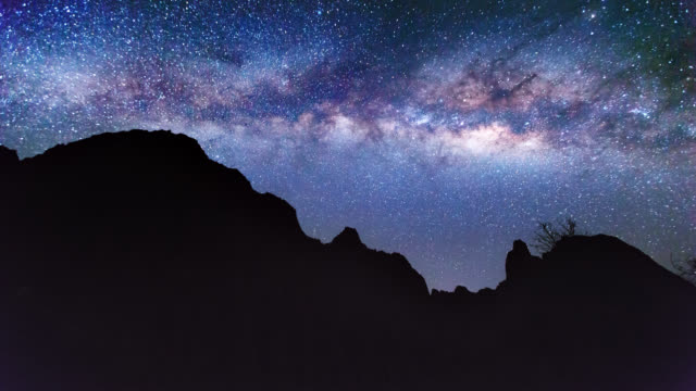 Milky Way Timelapse video