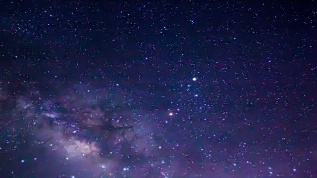 Milky Way. video