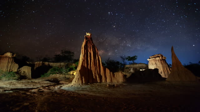 Milky Way,Time lapse video