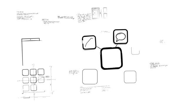 Mobile App Development Whiteboard Scribblings video