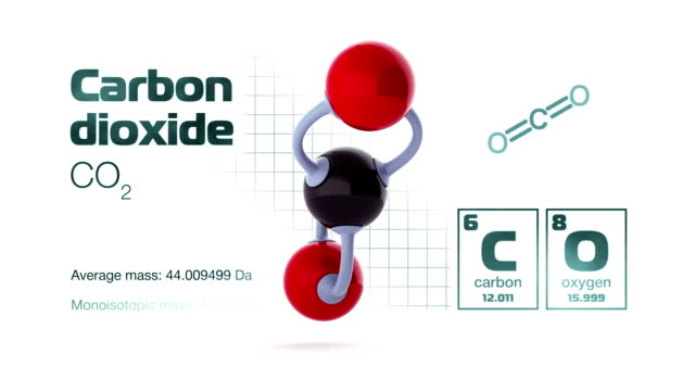 stockvideo's en b-roll-footage met molecule of carbon dioxide - zuurstof