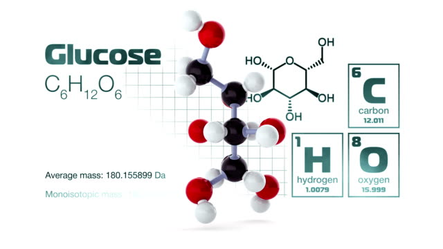 Molecule of Glucose video