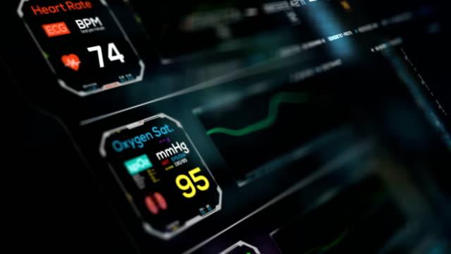 心電図 |被写し界深度と透視投影で心電図 ui モニター - センサー点の映像素材/bロール