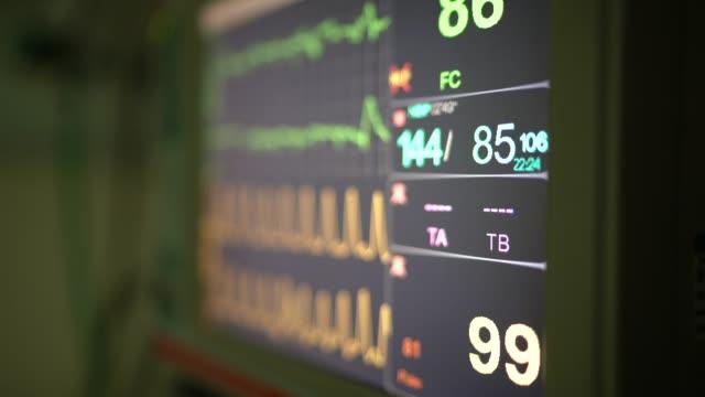 stockvideo's en b-roll-footage met monitor van vitale functies in de operatiekamer - hartmonitor