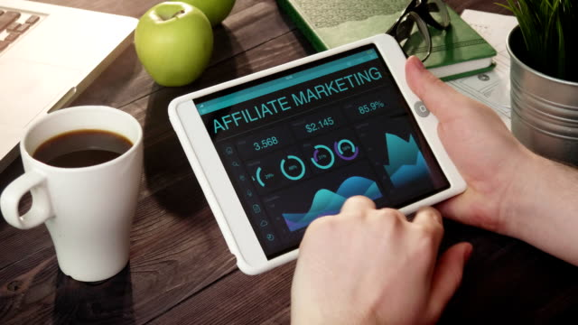 Monitoring affiliate marketing data using tablet computer video