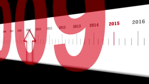 Motion Animation Timeline For The Year 2015 Years pass by in this motion animation timeline that highlights the approach and presence of the year 2015. The arrow moves through the years from 2008 to 2015, as the annual countdown from the past expands off the screen to the current year. 2015 stock videos & royalty-free footage