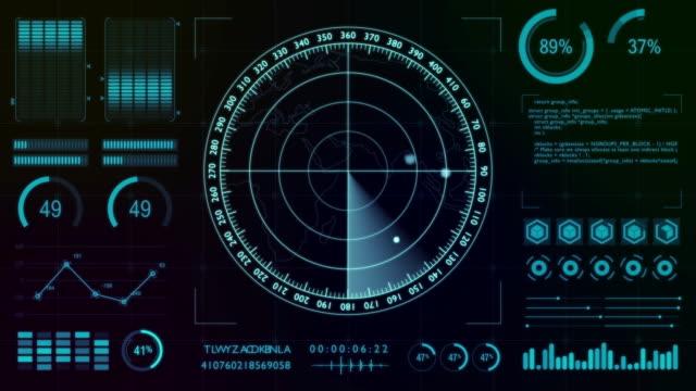 mavi renkli sonar radar ekranı ile pano veri raporunun hareket grafiği harita arka planı ve hud grafik rapor yüzdesi, fütüristik kavram üzerinde bir nesne arama - biyomedikal animasyonu stok videoları ve detay görüntü çekimi