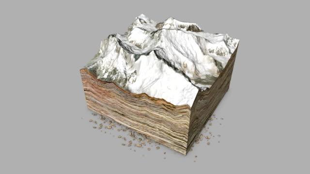 エベレスト、救済の高さ、山。3 d セクション。360 ° ビュー - 尖っている点の映像素材/bロール