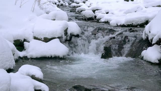 Photo of mountain river rapids in winter