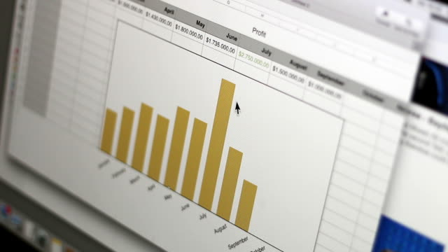 Mouse cursor is moved on bar chart showing profit decline over months