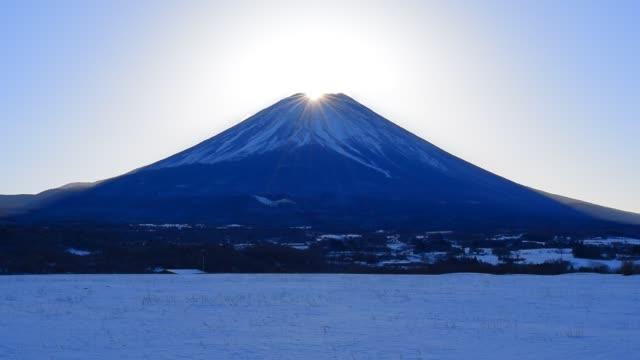 富士山 - 富士山点の映像素材/bロール