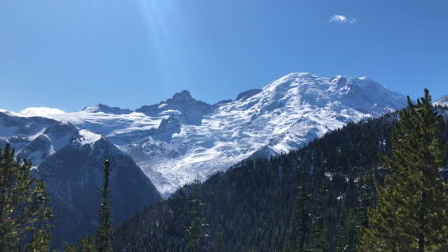 Mt. Rainier national park panorama