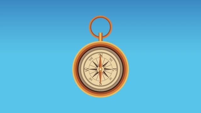 Navigation compass and travel HD animation