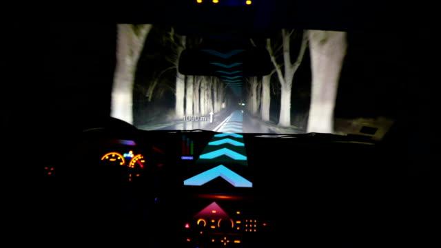 Navigation on the windscreen