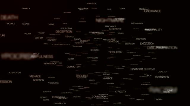 Negative Words Background video