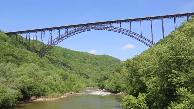 New River and the bridge