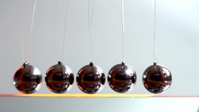 Newton's Cradle pendulum close up video