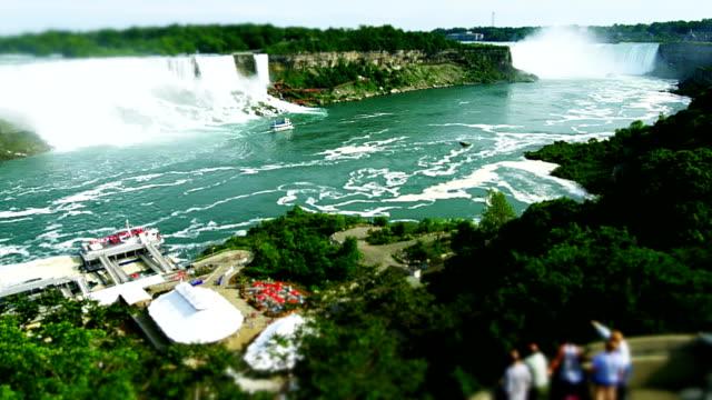 Niagara Falls Tilt Shift Landscape View video
