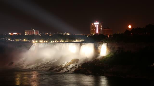 Niagara Falls, USA video