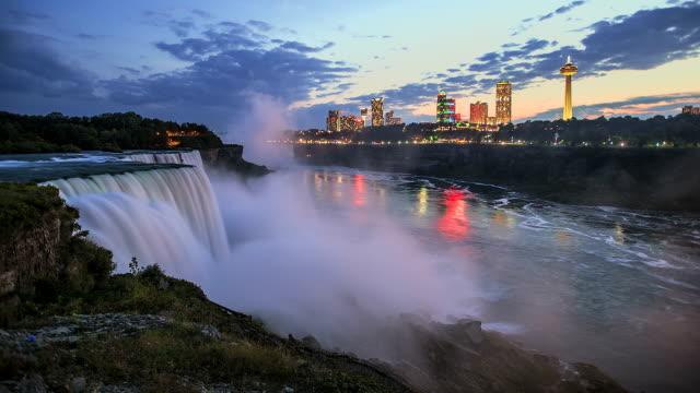 Niagra Falls time lapse