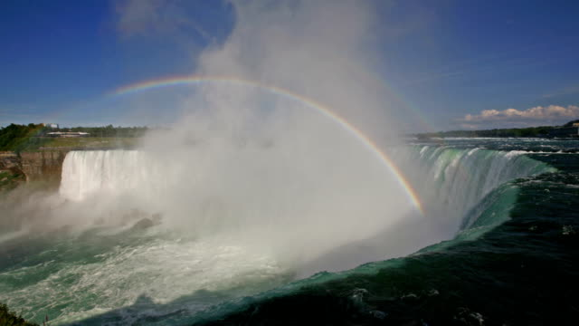 niagra falls video