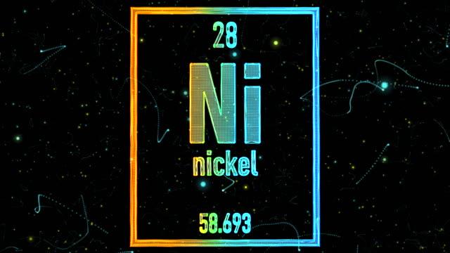 nickel-symbol in der periodischen tabelle - amerikanische geldmünze stock-videos und b-roll-filmmaterial