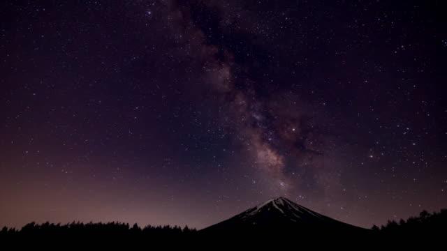 星空、富士山、銀河 ビデオ