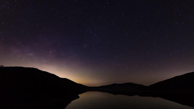 星空、野反湖、銀河 ビデオ