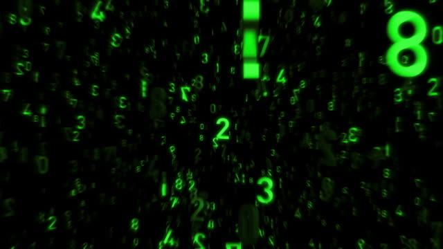 3D Numbers Fliying in Digital Space Loopable video