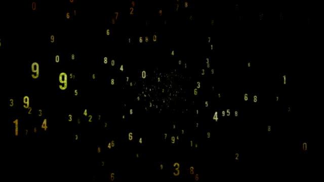 numbers- hd background loopable - liczba filmów i materiałów b-roll