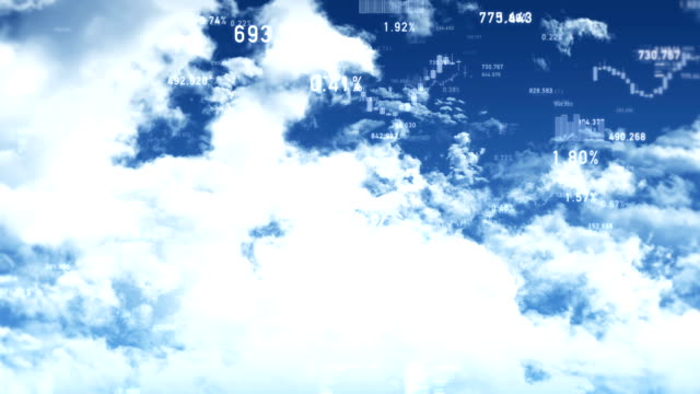 numbers on clouds video