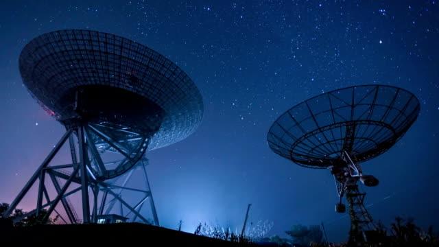 observatoriet - parabolantenn bildbanksvideor och videomaterial från bakom kulisserna