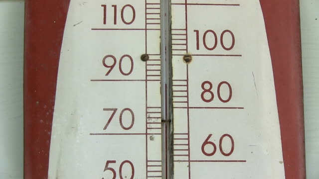 Old thermometer 50 to 110 fahrenheit video