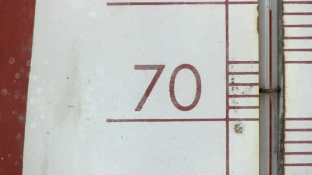 Old thermometer showing 70 fahrenheit closeup video