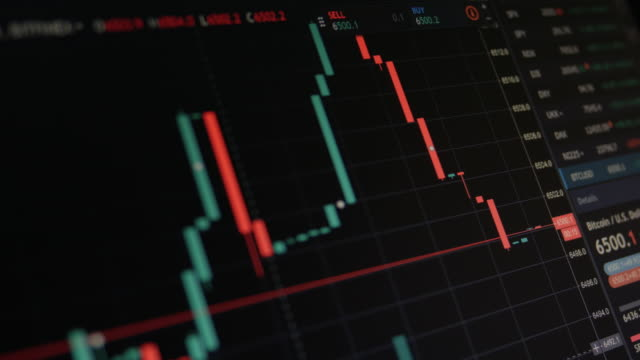 Online Stock Market Chart Bear And Bull Trends Of Bitcoin Currency