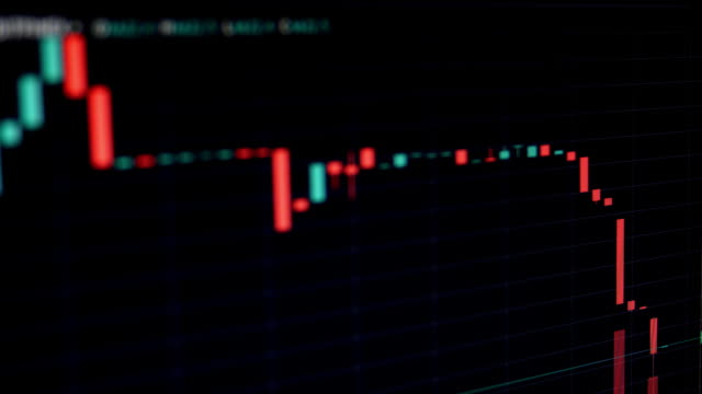 Online Stock Market Chart Bearish And Bullish Trends