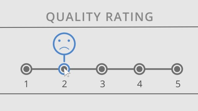 online survey or service rating web interface for quality service rating, online survey survey icon stock videos & royalty-free footage