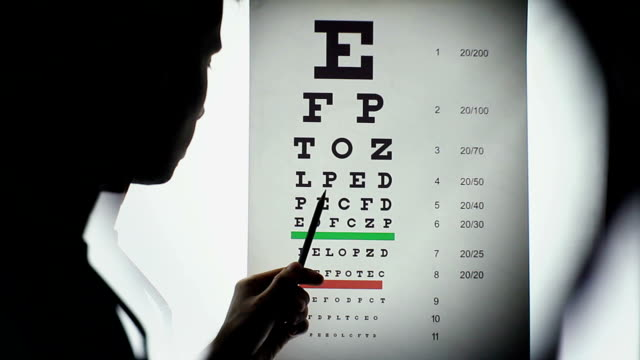 Ophthalmologist performing eye examination, taking vision test Ophthalmologist performing eye examination, taking vision test eye chart stock videos & royalty-free footage