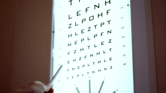 Optician sight exam Optician sight exam  eye chart stock videos & royalty-free footage