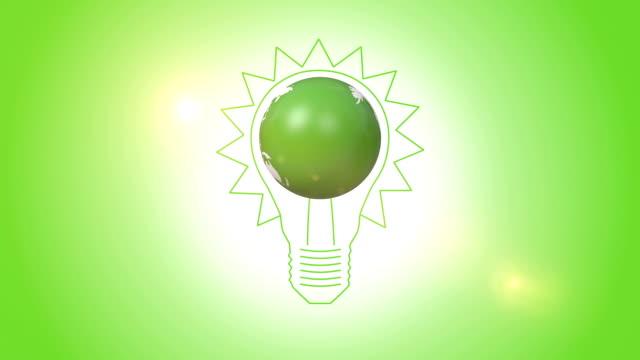 Orbiting Green Globe Inside Of Bulb Shape