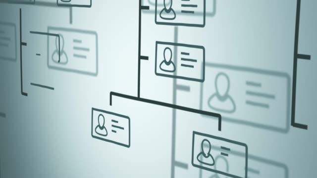 organisation chart konzept - flussdiagramm stock-videos und b-roll-filmmaterial