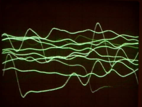 Oscilloscope Sine Wave video