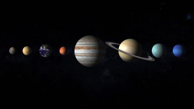 our solar system consists of the planets - układ słoneczny filmów i materiałów b-roll