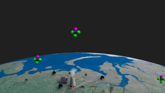 stockvideo's en b-roll-footage met ozone layer cfc - ozonlaag