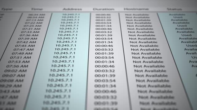 Panning over a paper document of an IP address statistics - Cybercrime concept ALT