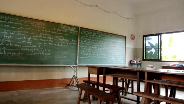 黒板を使用するパン。 ビデオ