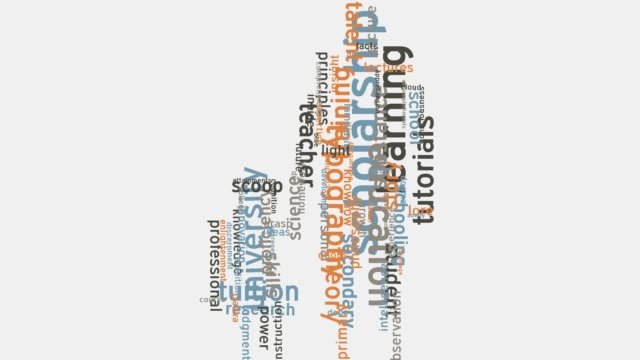 Parent Learning knowledge through training education word cloud video