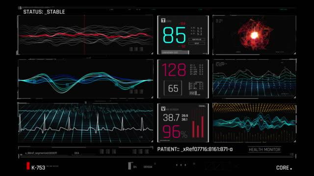patientenzustand stabilisiert, intensivpflege-monitor-messwerte, - medizinisches untersuchungsgerät stock-videos und b-roll-filmmaterial